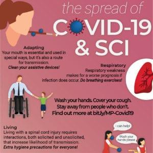The Spread of COVID-19 & SCI
